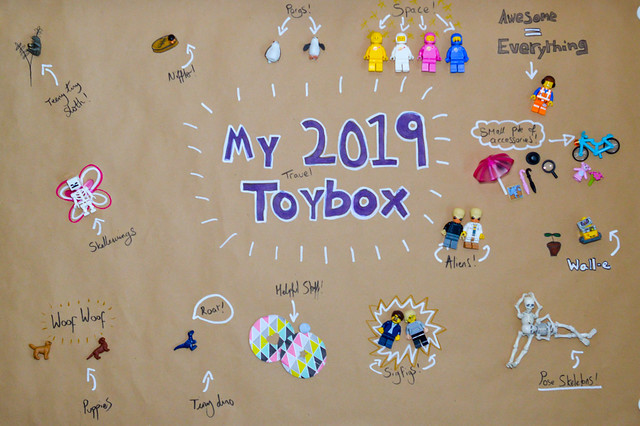 A visual map of my travelling toy box