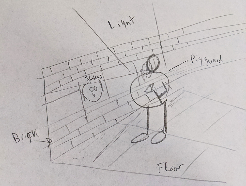 worlds crappiest story board drawing of the initial concept.